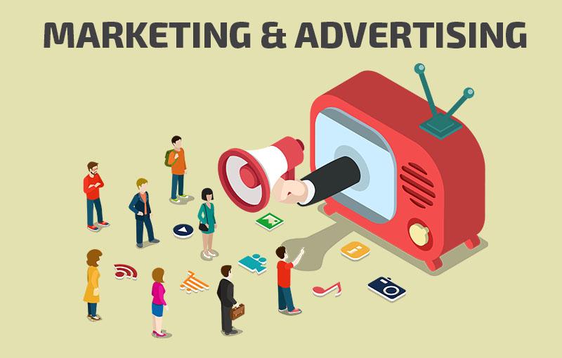 System Marketing Advertising